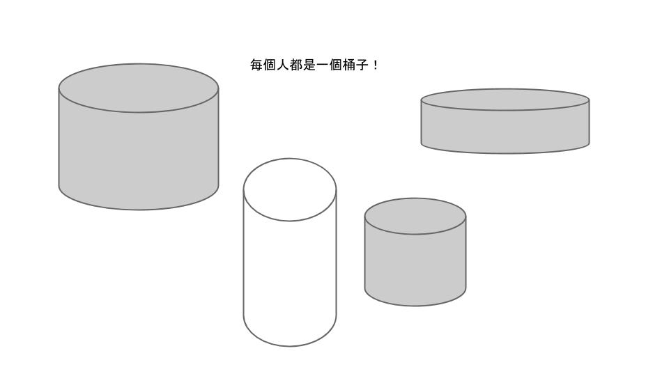 bucket_theory