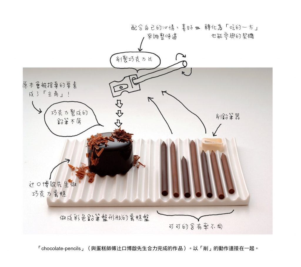 「chocolate-pencils」