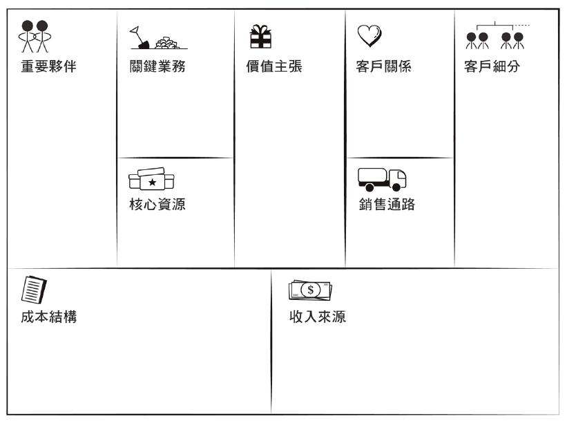 商業模式圖